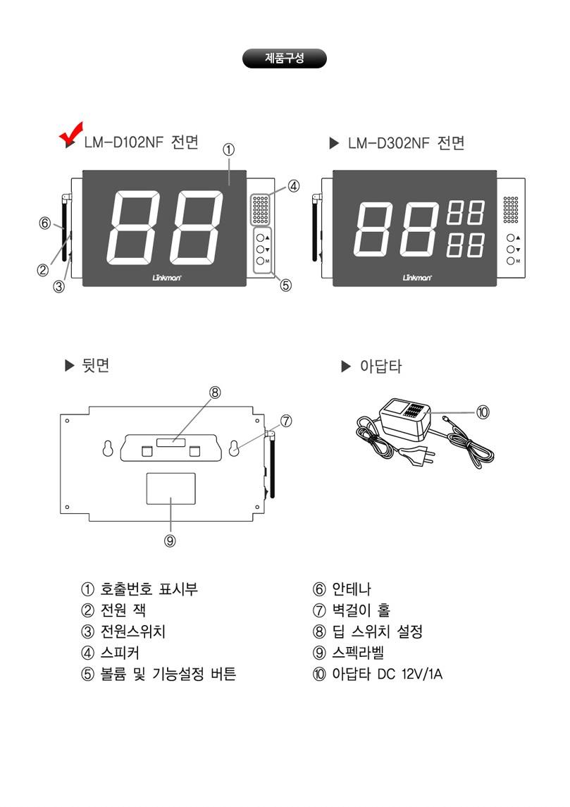 các nút chức năng chính của màn hình hiển thị LM-D102NF