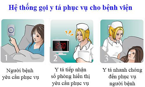 hệ thống chuông gọi y tá cho bệnh viện